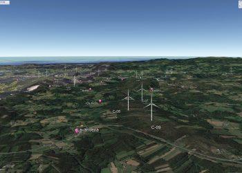 Recreación de los eólicos en la zona de Cabanas
